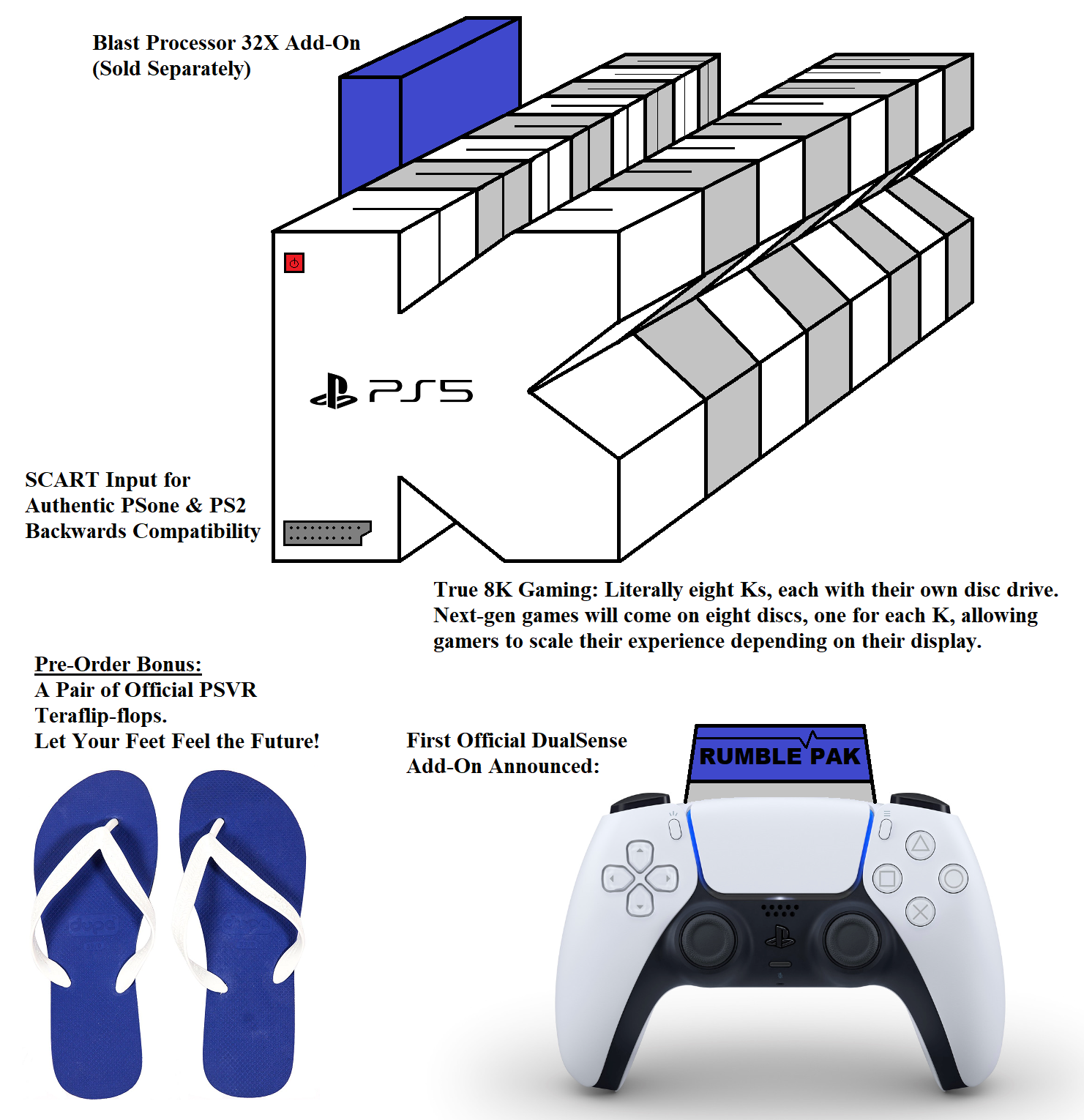 PS5 PlayStation 5 Community Designs Feature 14