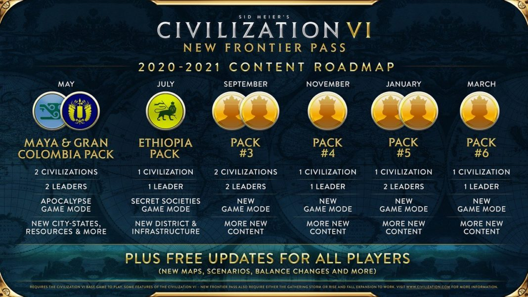 Civilization VI enthüllt Inhalts-Roadmap, neuen PS4-Saisonpass