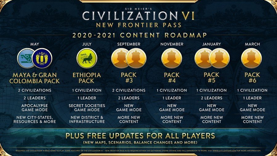 Civilization VI PS4 PlayStation 4 1