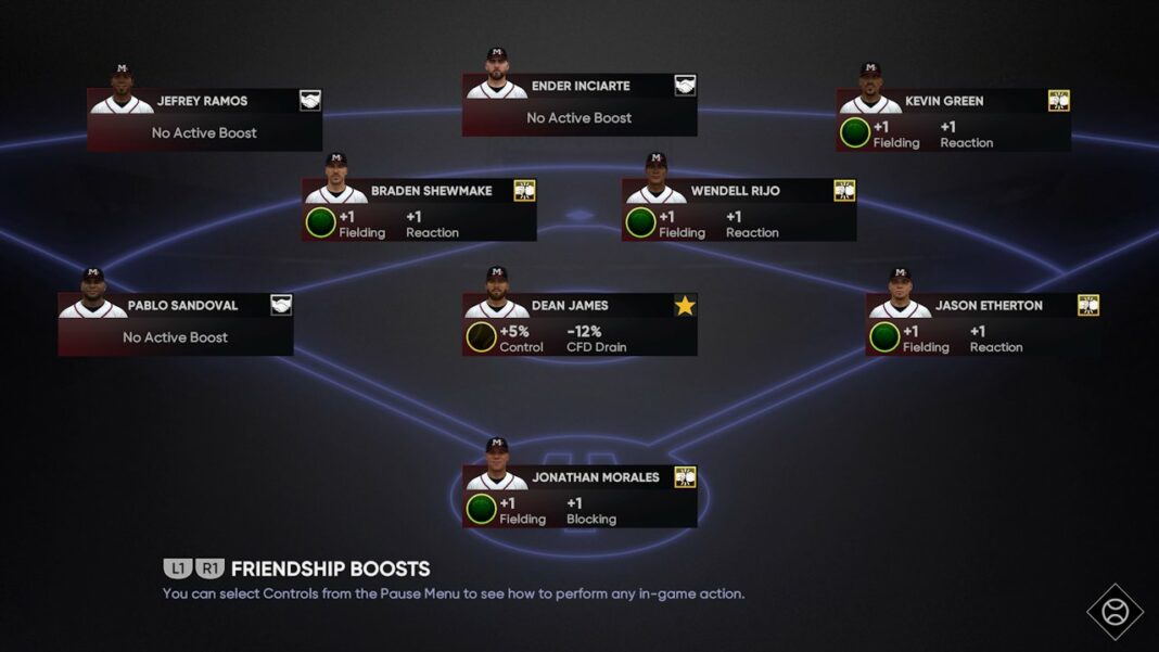 MLB-The-Show-21-What-Is-CFD-Drain