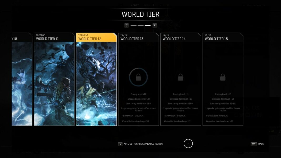outriders-world-tier-leveling